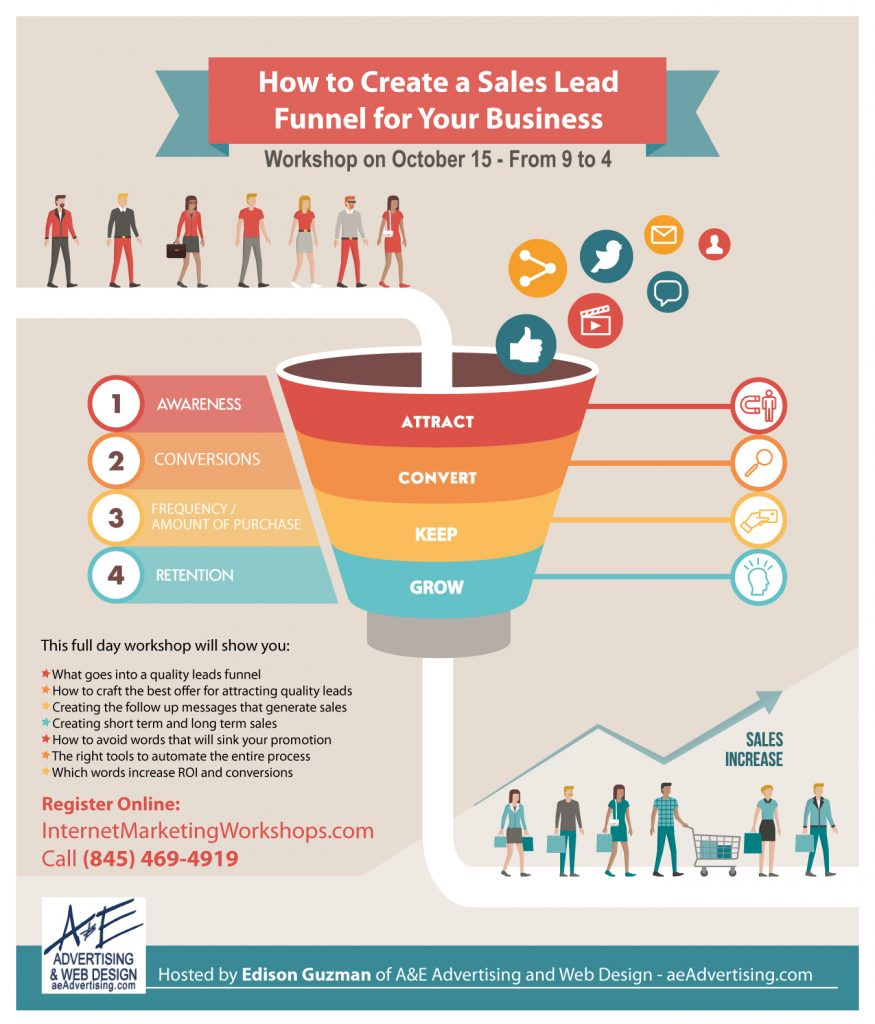 How to Create a Sales Lead Funnel for Your Business